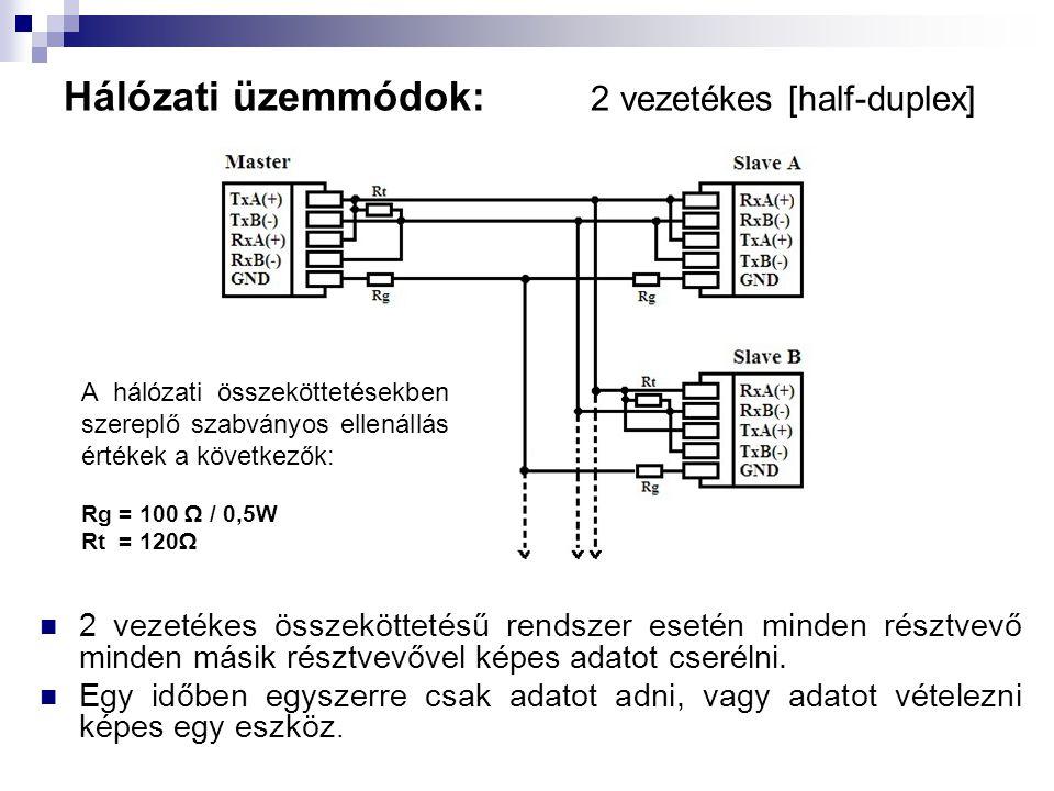 Hálózati üzemmódok: 2 vezetékes [half-duplex]